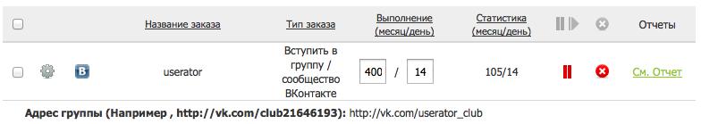 Раскрутка групп ВКонтакте. Userator