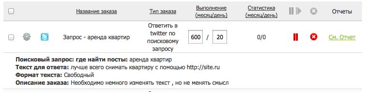 Палим тему: как продавать товары и услуги через twitter. Userator