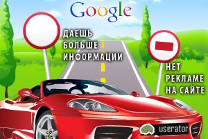 Google: поисковик или доска объявлений? Userator