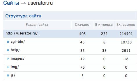 Обзор WebMasters.Mail.ru. Userator