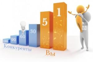 4 важных шага по продвижению сайта