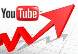 Накрутка поиска на youtube