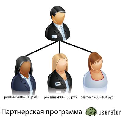 Партнерка-1